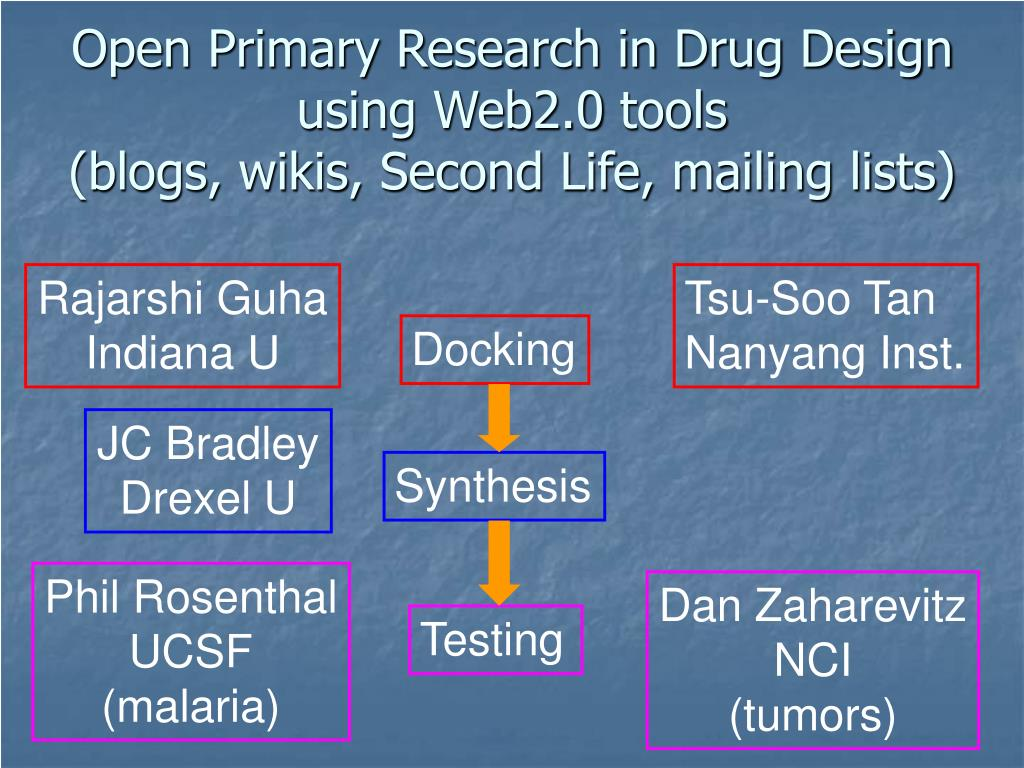 Open Primary Research in Drug Design using Web2.0 tools