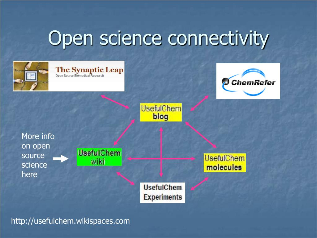 Open science connectivity