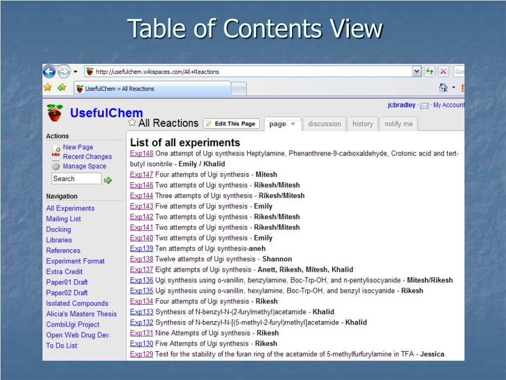 Table of Contents View