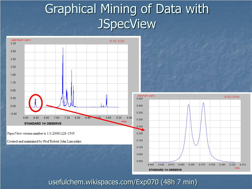 Graphical Mining of Data with JSpecView