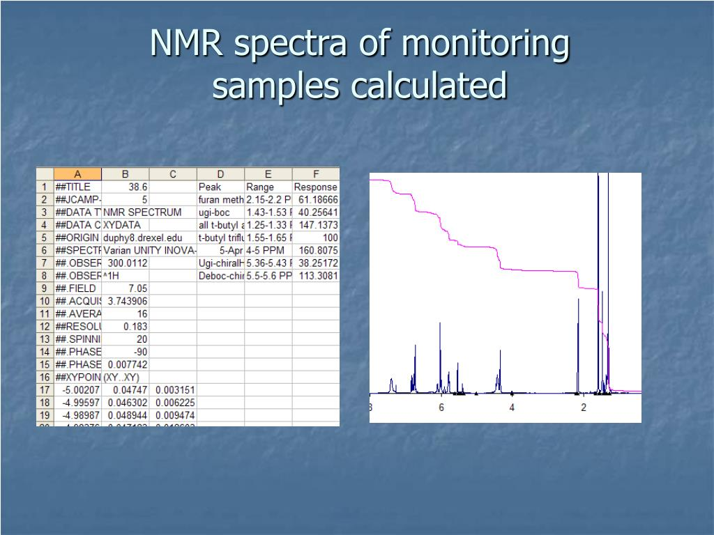 NMR spectra of monitoring samples calculated