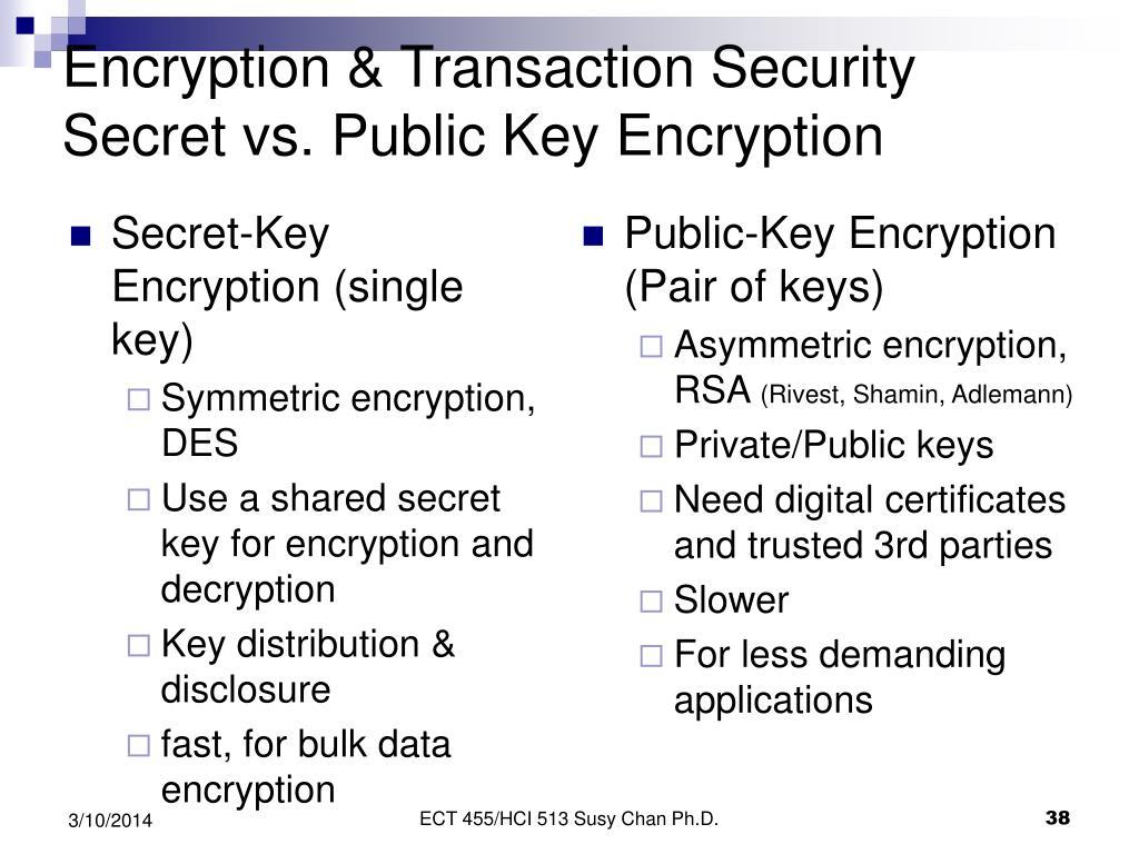 Secret-Key Encryption (single key)