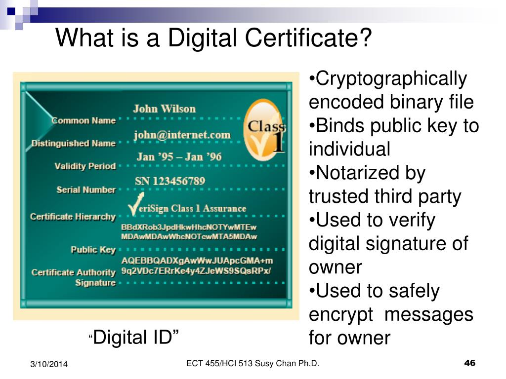 What is a Digital Certificate?