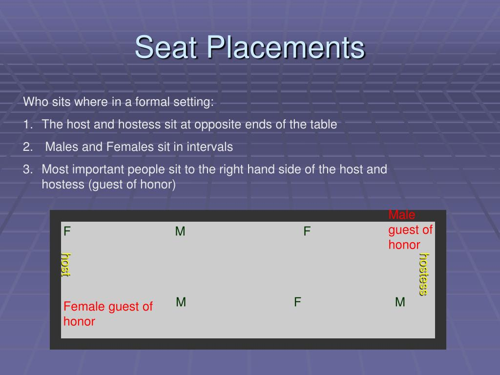 Seat Placements