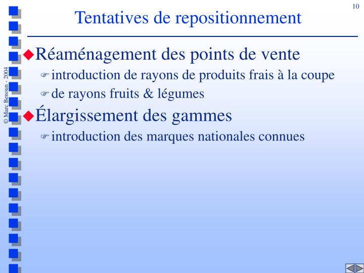 Tentatives de repositionnement