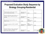 proposed evaluation study sequence by strategy grouping residential