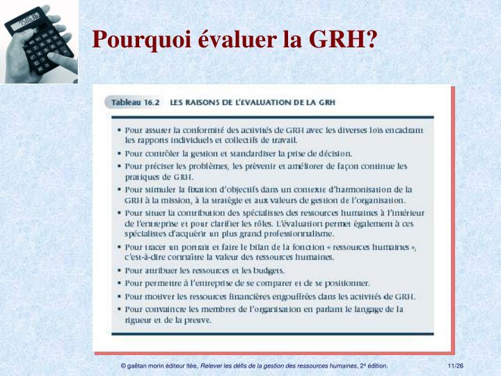 Pourquoi évaluer la GRH?