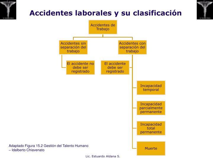 Accidentes laborales y su clasificación
