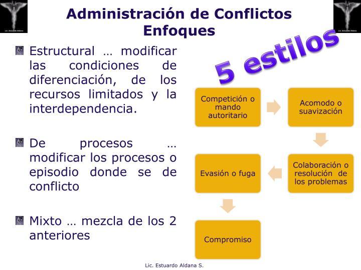 Administración de Conflictos