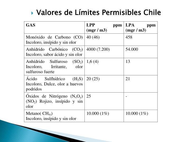 Valores de Límites Permisibles Chile