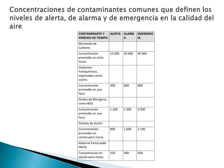 Concentraciones de contaminantes comunes que definen los niveles de alerta, de alarma y de emergencia en la calidad del aire