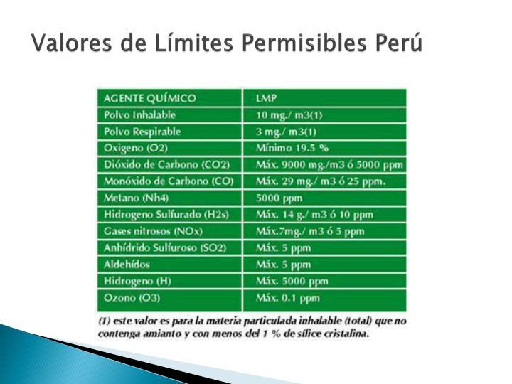 Valores de Límites Permisibles Perú