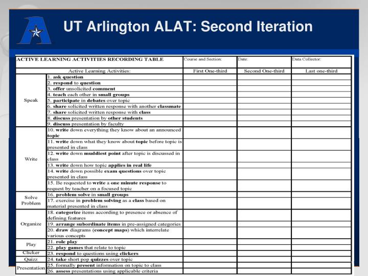 UT Arlington ALAT: Second Iteration