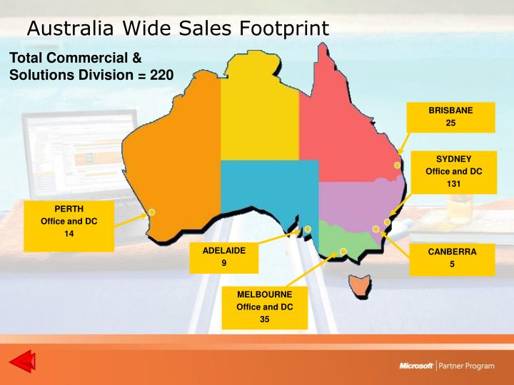 Australia Wide Sales Footprint