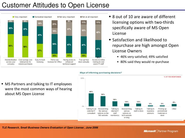 Customer Attitudes to Open License