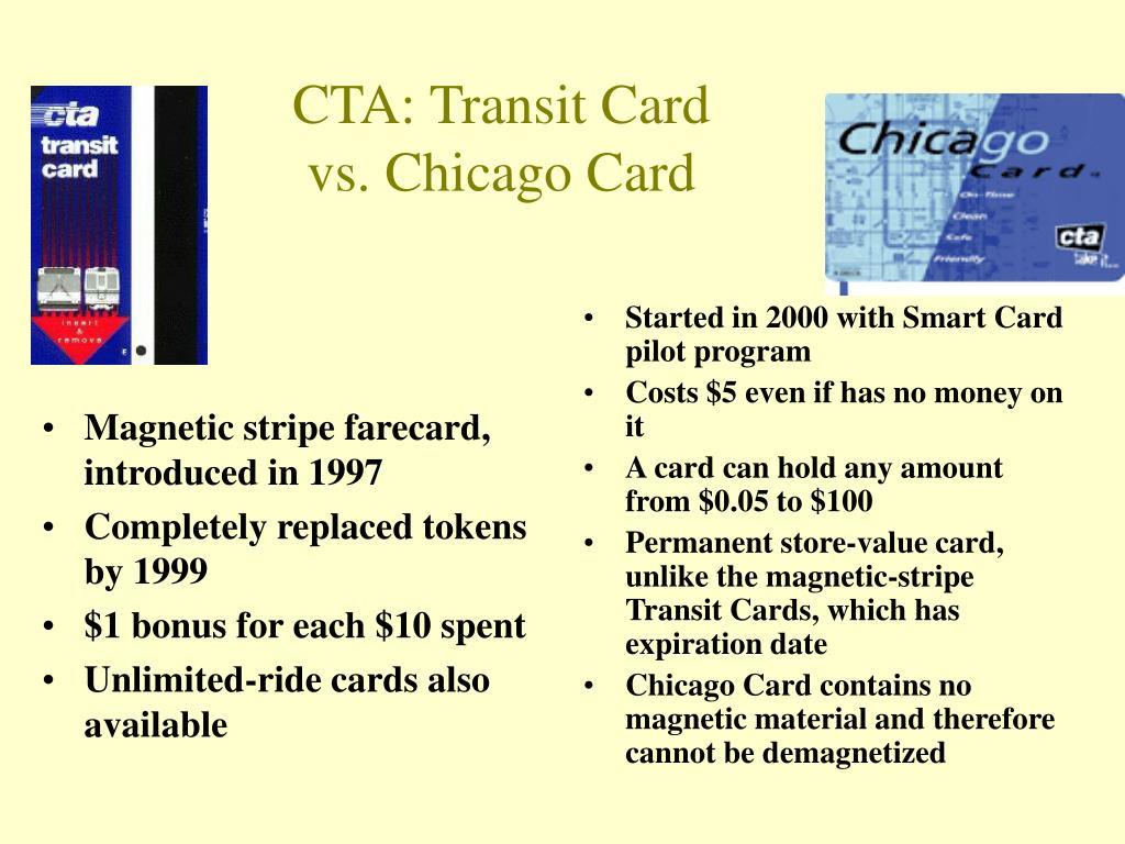 Magnetic stripe farecard, introduced in 1997
