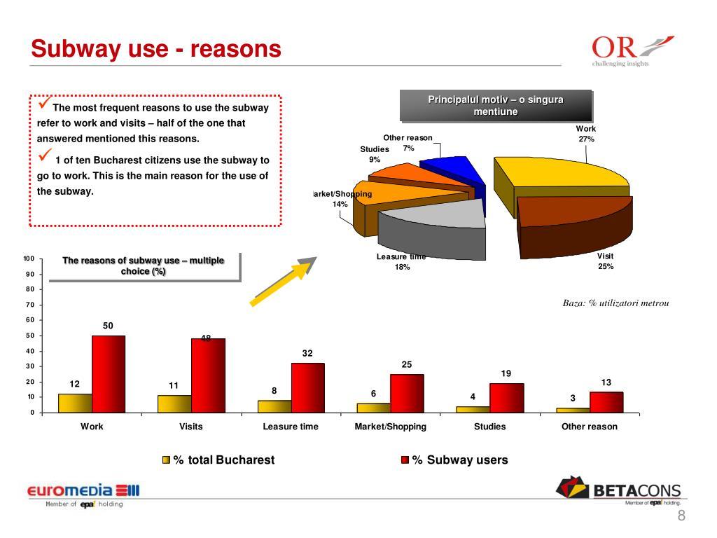 Subway use - reasons