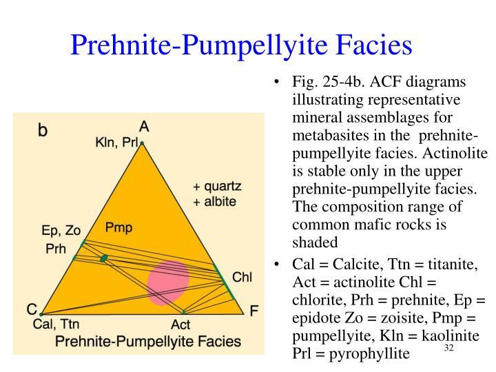 Prehnite-Pumpellyite Facies
