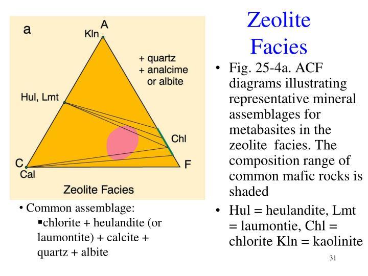 Zeolite Facies