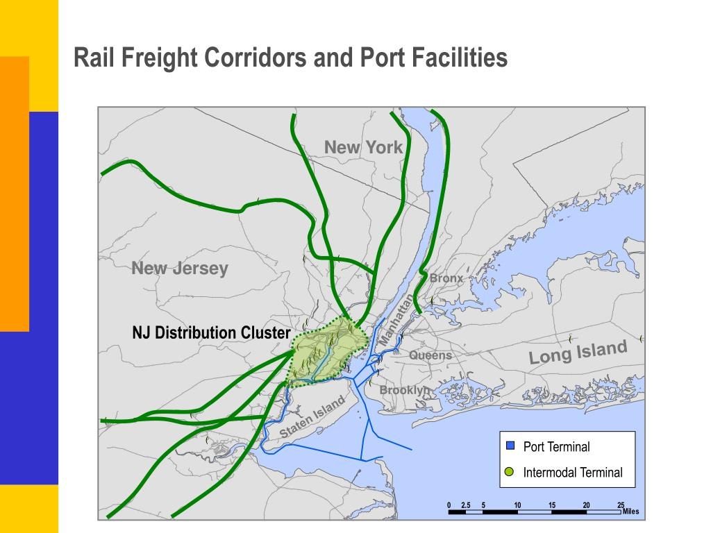 Rail Freight Corridors and Port Facilities