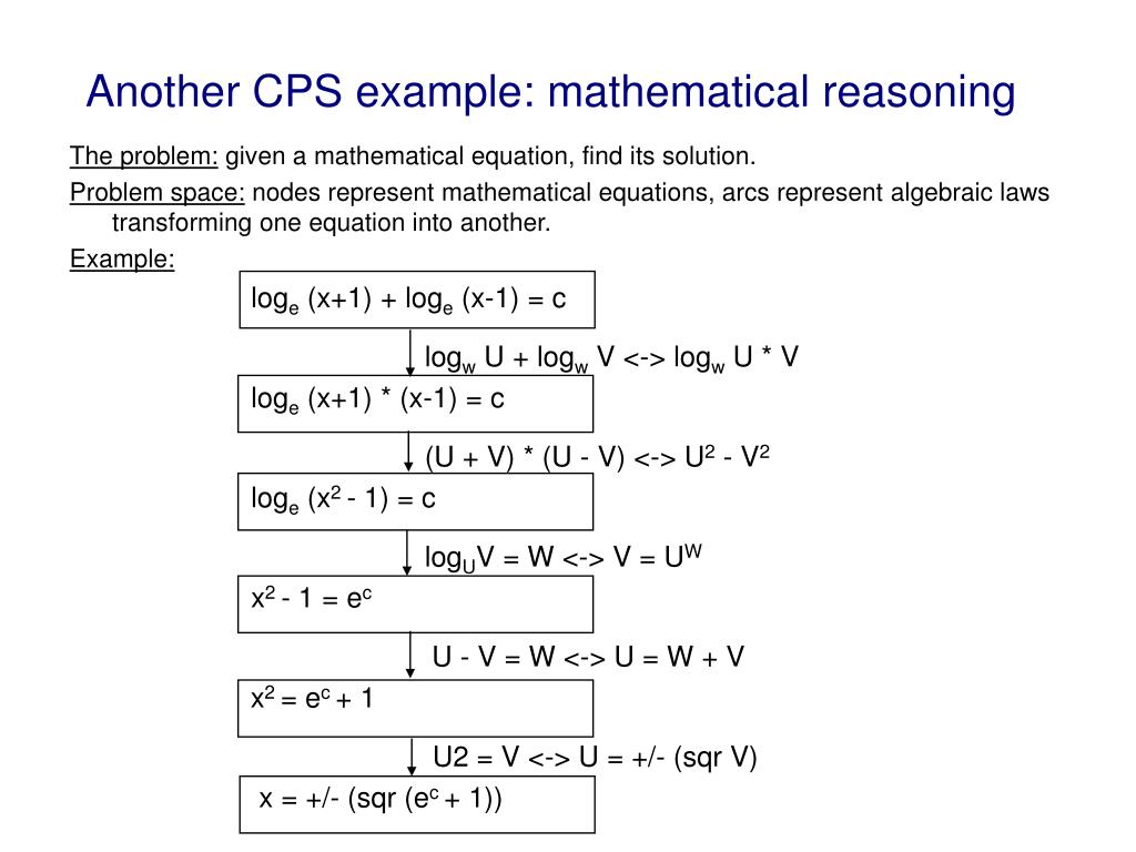Another CPS example: mathematical reasoning