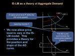 is lm as a theory of aggregate demand