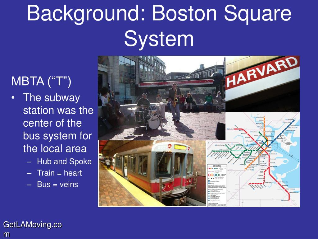 Background: Boston Square System