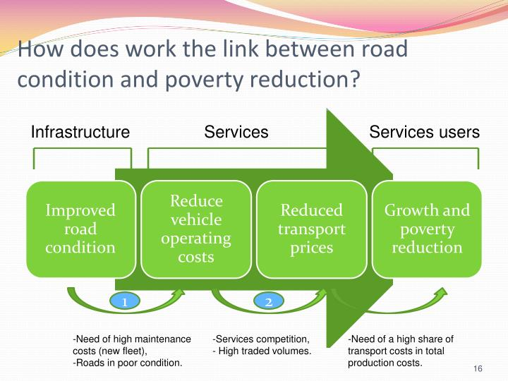How does work the link between road condition and poverty reduction?
