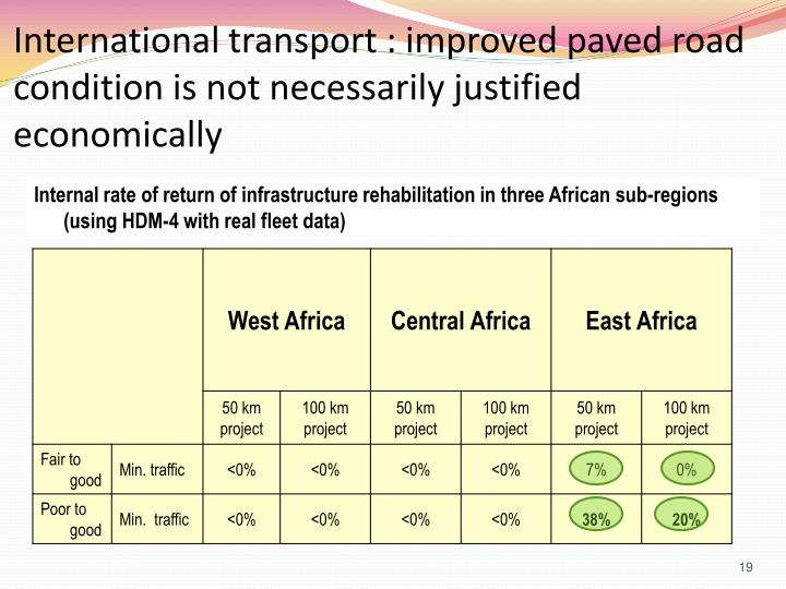 International transport : improved paved
