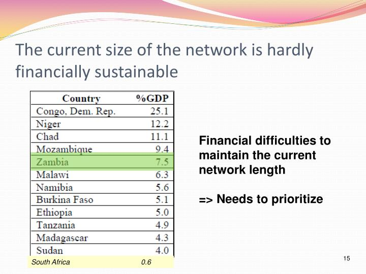 The current size of the network is hardly financially sustainable