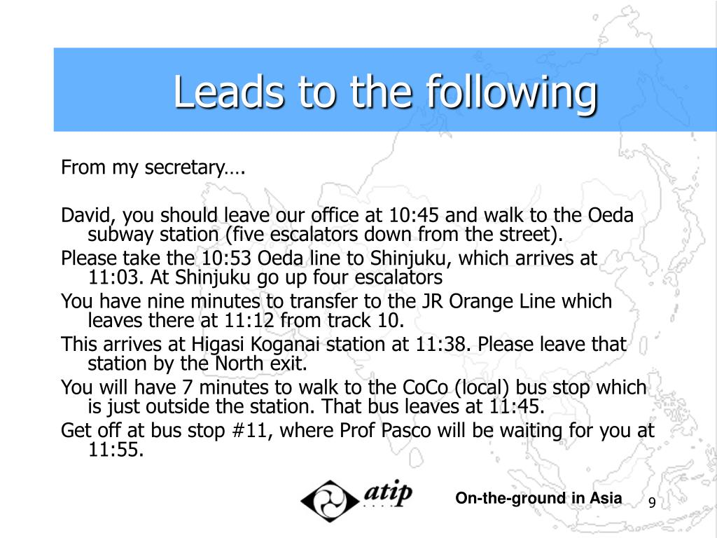 Leads to the following