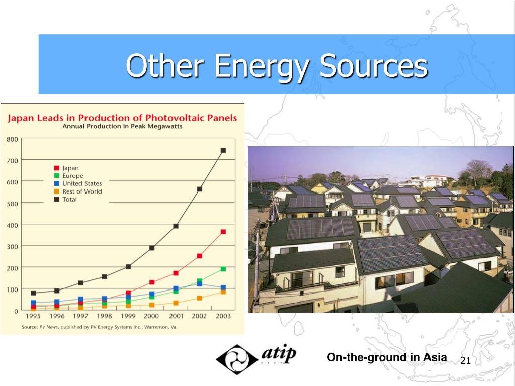 Other Energy Sources