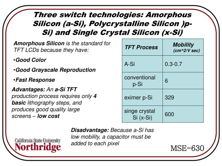 Three switch technologies: Amorphous Silicon (a-Si), Polycrystalline Silicon )p-Si) and Single Crystal Silicon (x-Si)