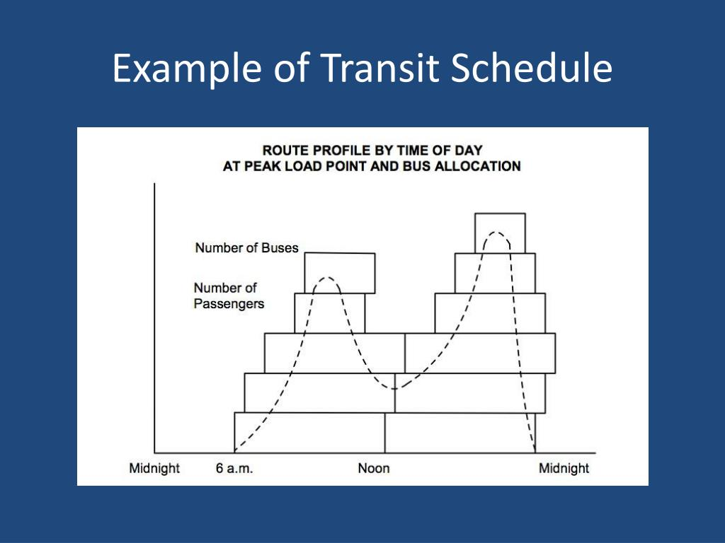Example of Transit Schedule