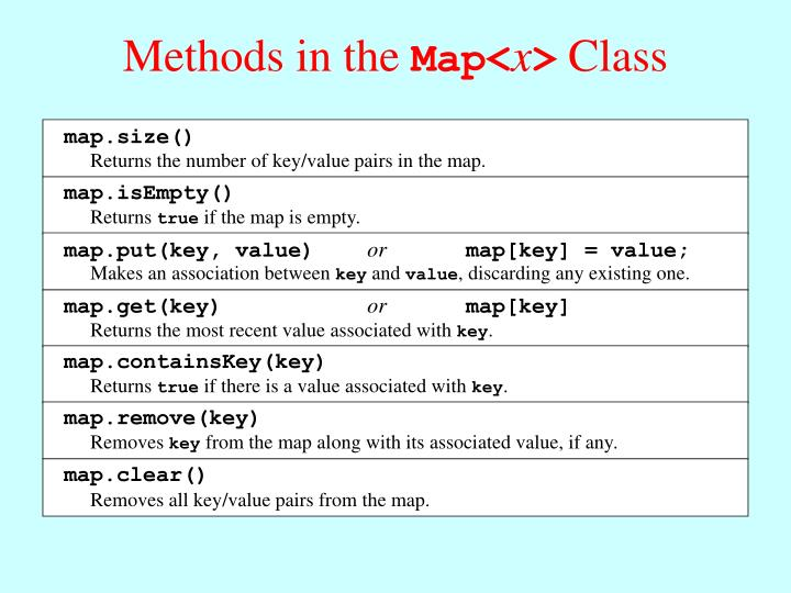 Methods in the map x class