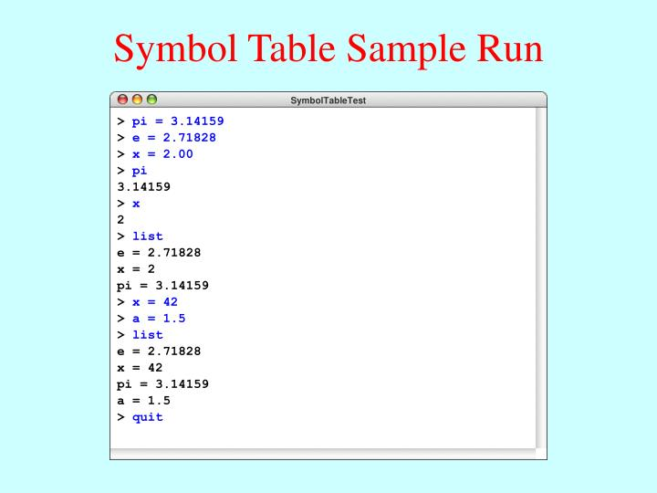 Symbol Table Sample Run