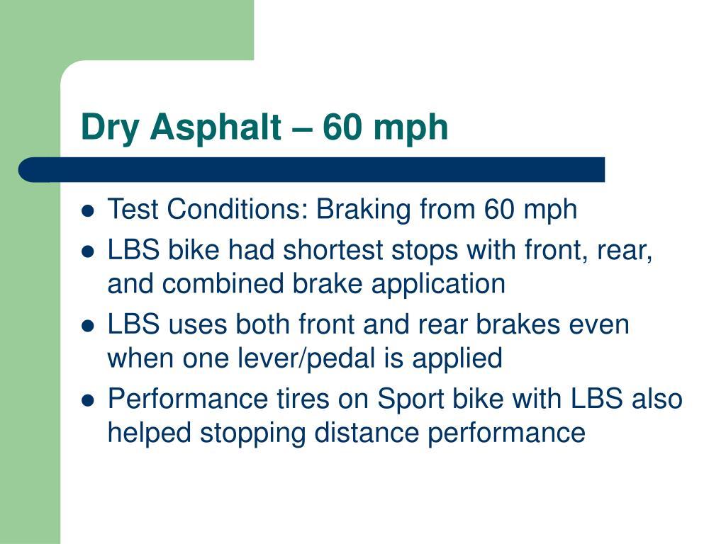 Dry Asphalt – 60 mph