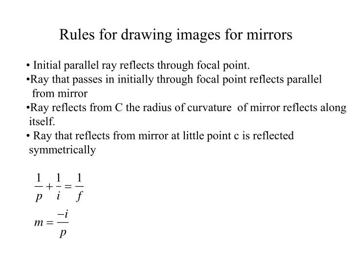 Rules for drawing images for mirrors