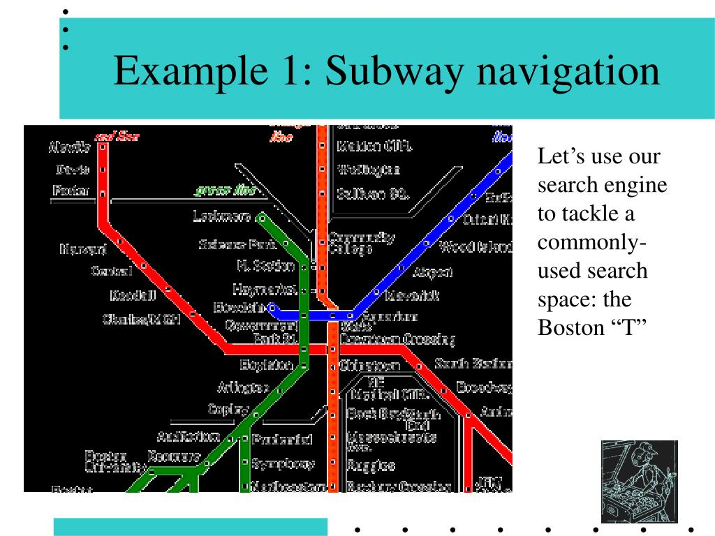 Example 1: Subway navigation