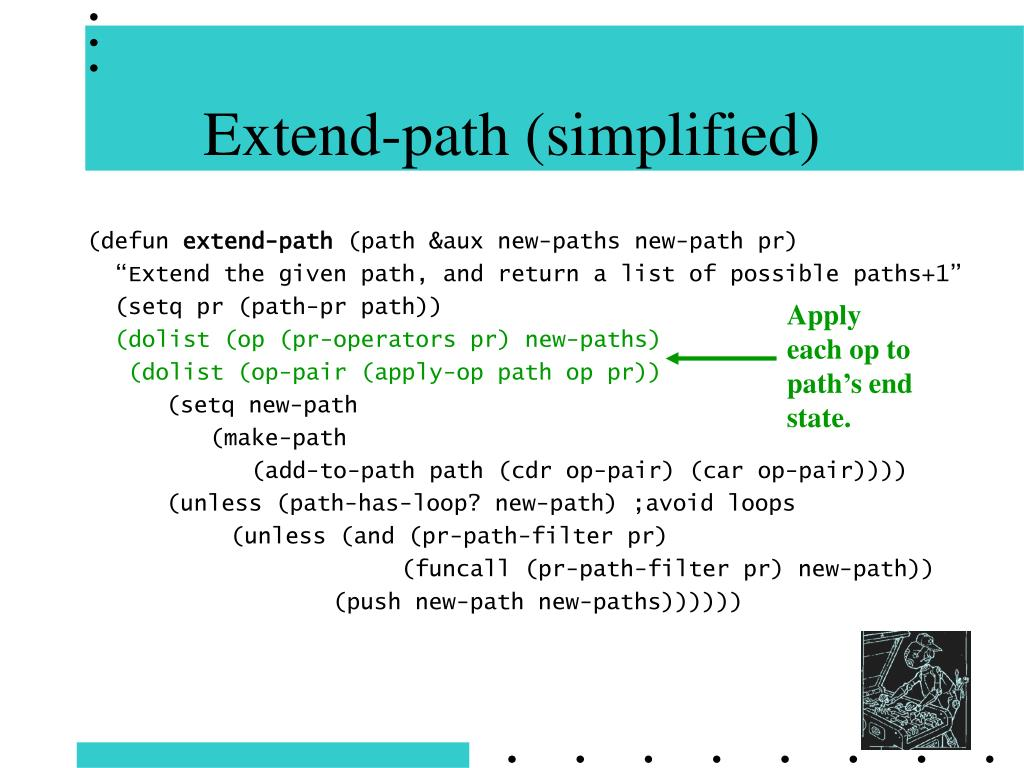 Extend-path (simplified)