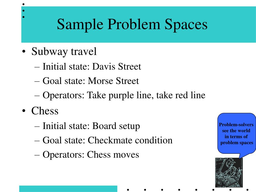 Sample Problem Spaces