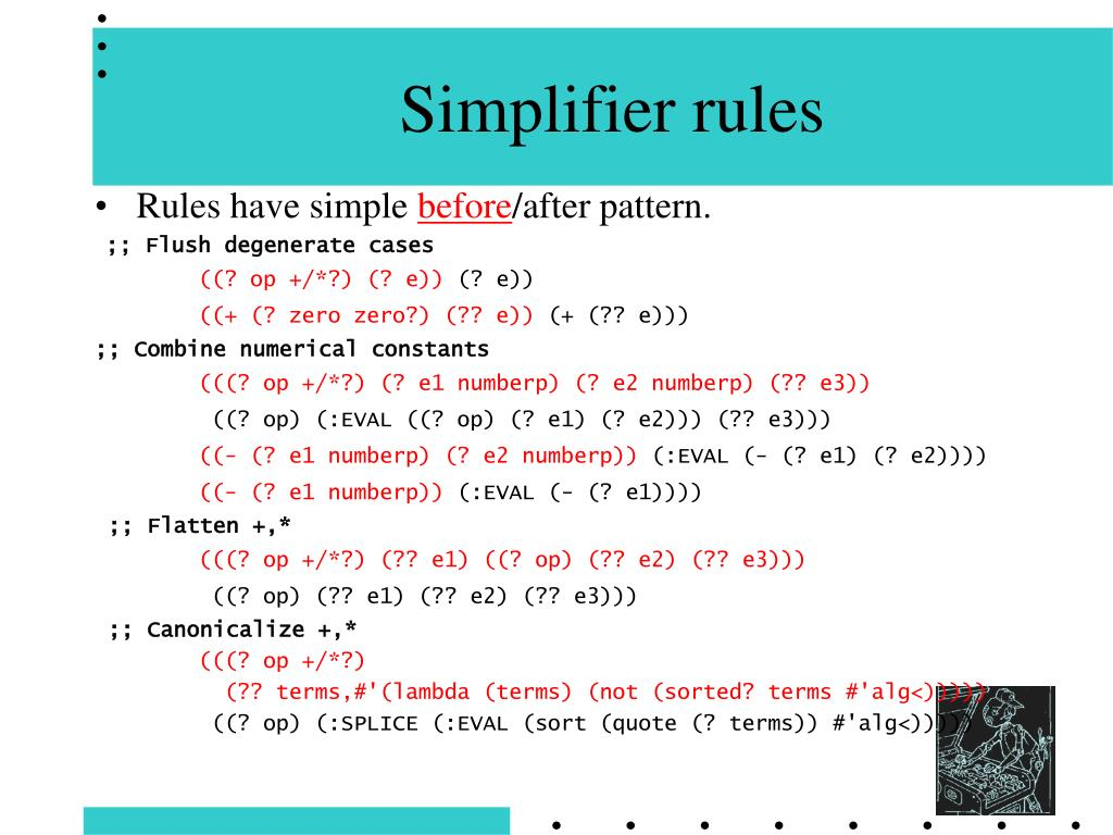 Simplifier rules