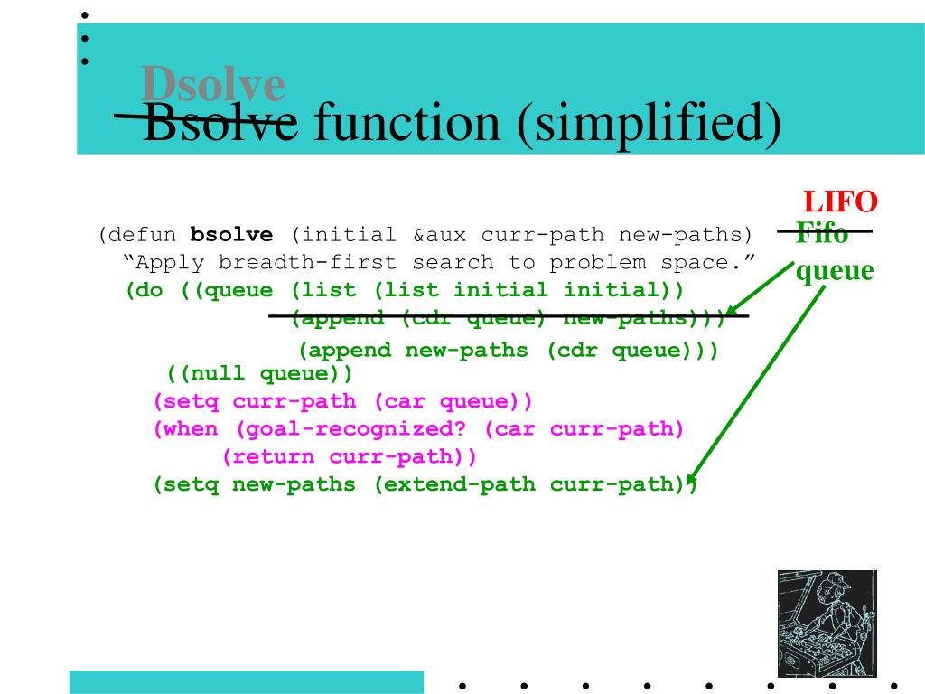 Bsolve function (simplified)