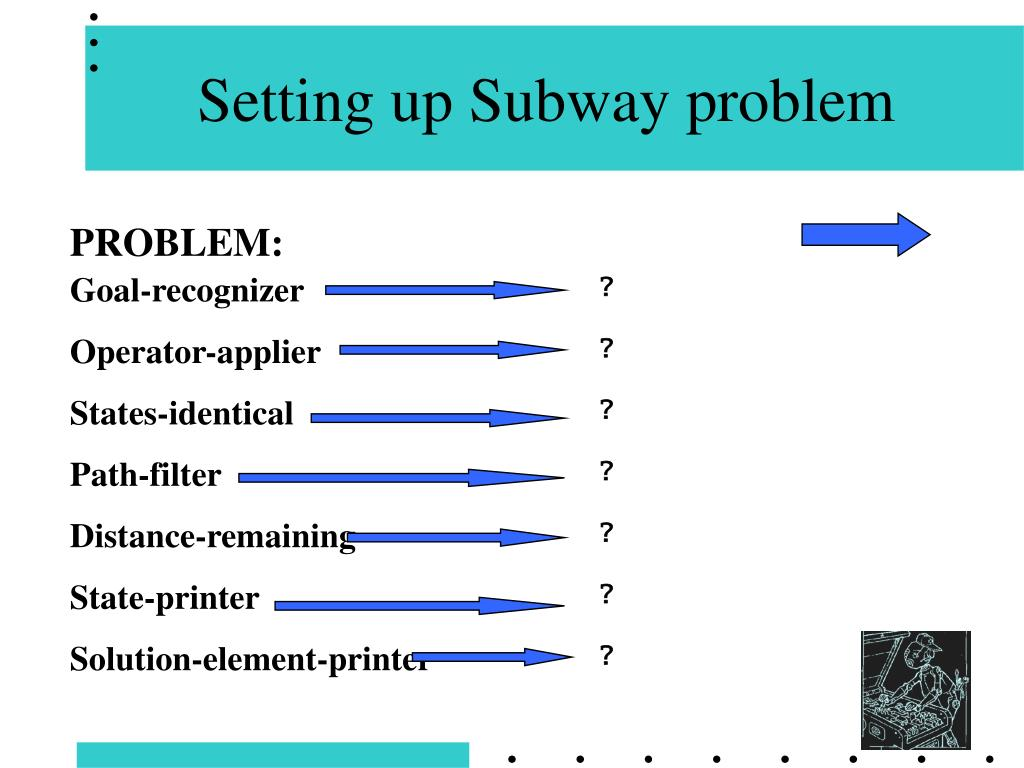 Setting up Subway problem