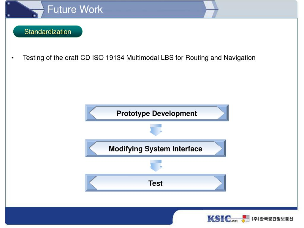 Testing of the draft CD ISO 19134 Multimodal LBS for Routing and Navigation