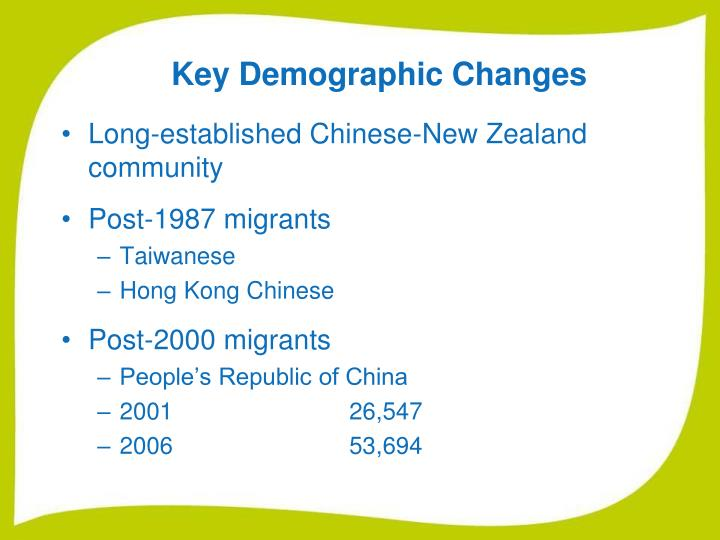 Key demographic changes