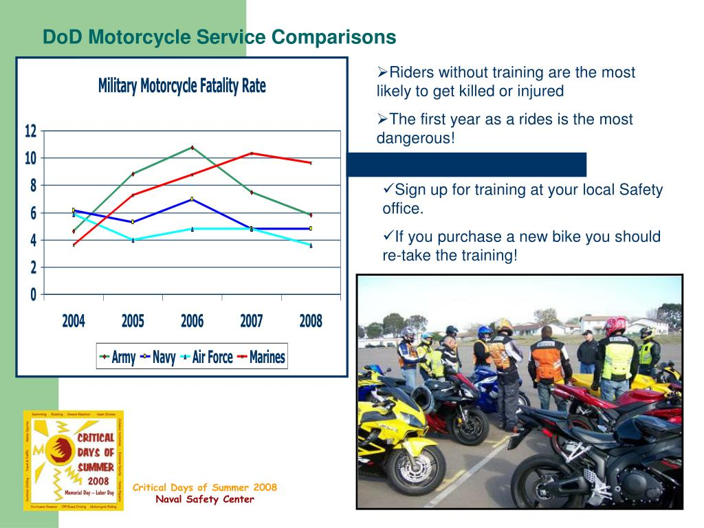 DoD Motorcycle Service Comparisons
