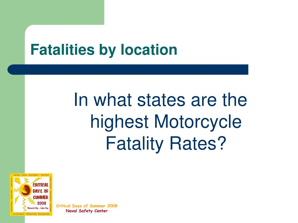 Fatalities by location