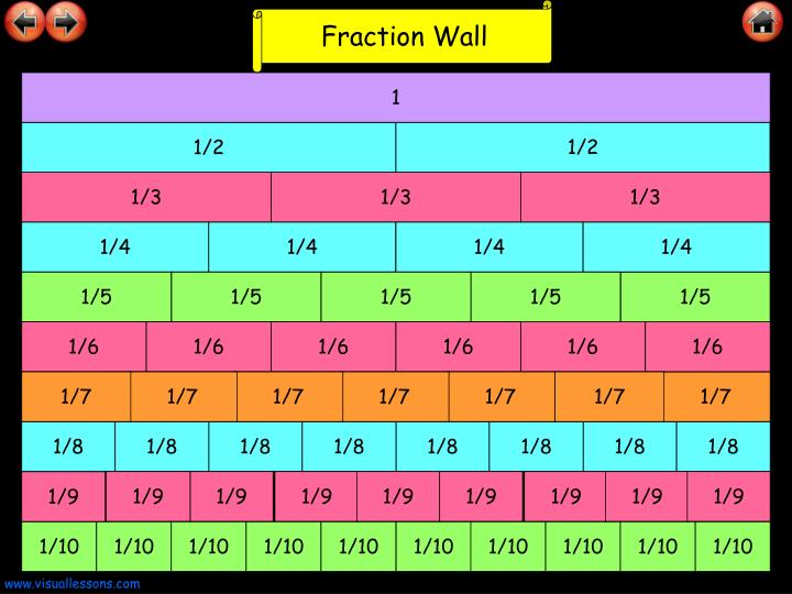 Fraction Wall