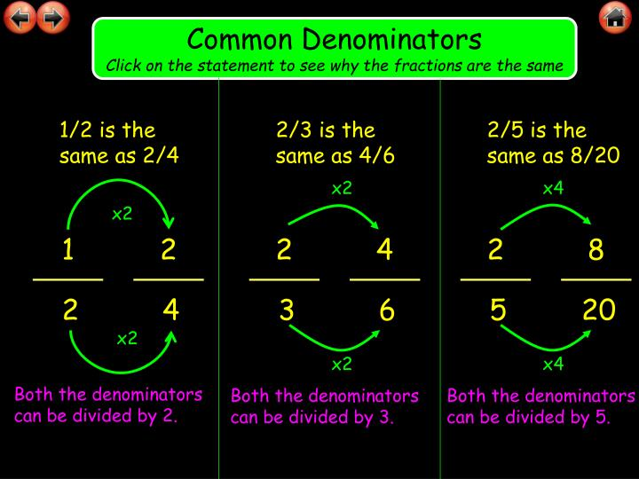 Common Denominators
